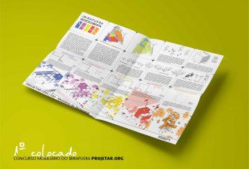 Resultado do Concurso Mobiliário do Ibirapuera